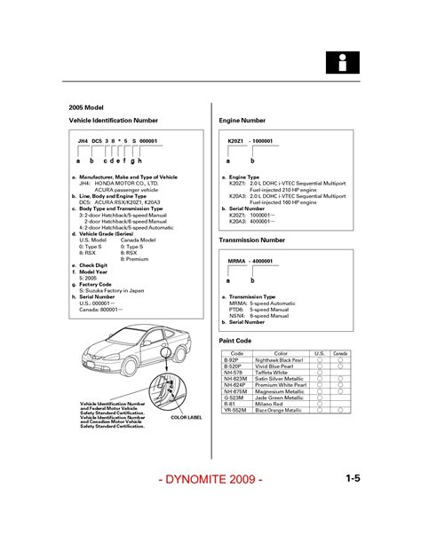 free online car repair manuals download 1994 acura integra electronic toll collection service manual car repair manuals download 2003 acura rsx parental controls service manual