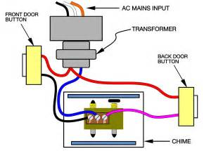 wiring diagram outlet wiring get free image about wiring diagram