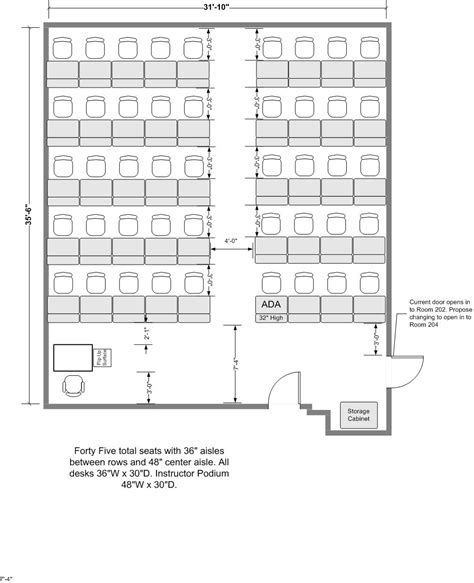classroom layout dimensions education cf solutions