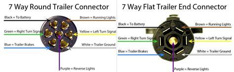 trailer plug wiring diagram ab