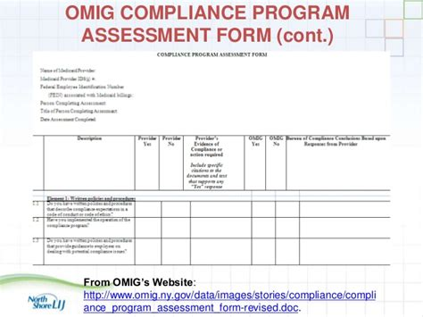 the science of demonstrating compliance effectiveness