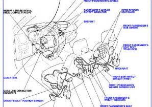 honda 2003 civic airbag sensor locations honda get free