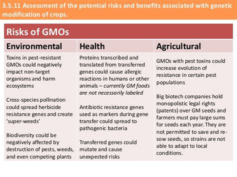 the health risks of genetically modified gmo foods benefits of genetically modified foods on environment food