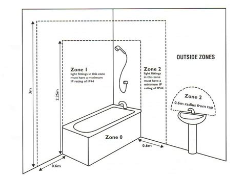 electrical wiring regulations filecloudwrite