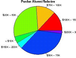 Purdue Mba Application Status by Purdue Studentsreview Alumni College