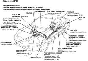 Fuel System Honda Civic I Smell Gas Honda Civic Forum