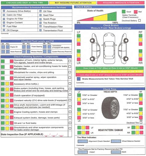 List Of Automotive Services by Car Checklist Template