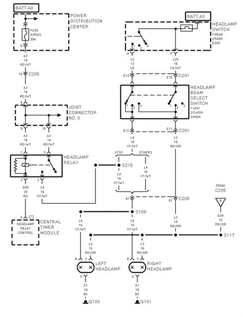 94 dodge ram light wiring diagram wiring diagram with