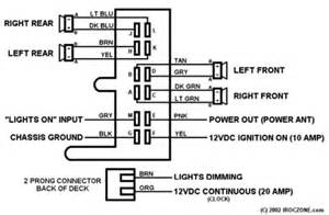 fuse box diagram for chevy camaro rs fixya