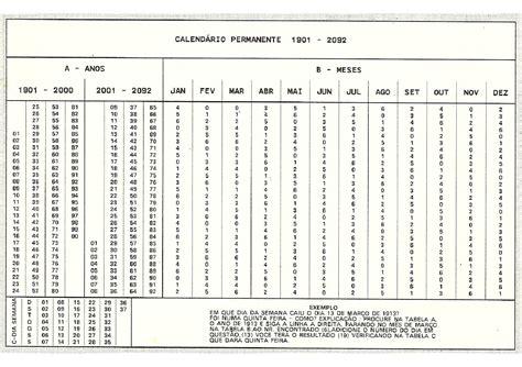 Calendario Permanente Calam 233 O Calend 225 Permanente De 1901 A 2092