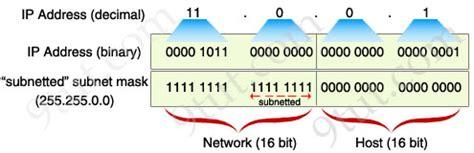 video tutorial on subnetting ccna training 187 subnetting tutorial subnetting made easy