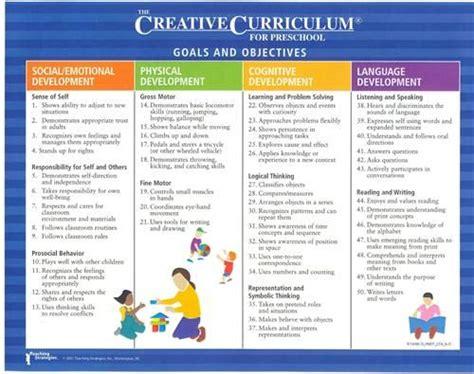 17 best ideas about emergent curriculum on pinterest