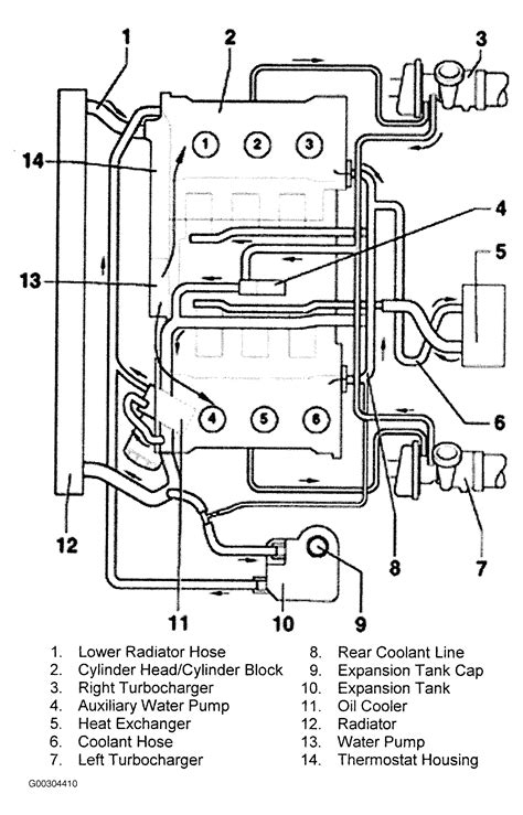 1994 audi s4 wiring diagram 1994 just another wiring site