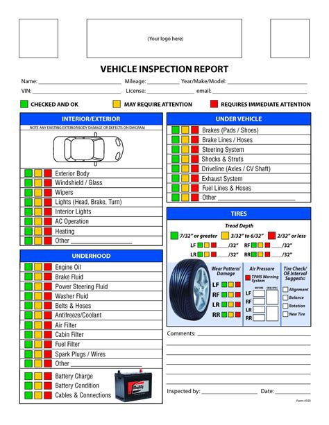 Free Vehicle Inspection Checklist form Good to Know