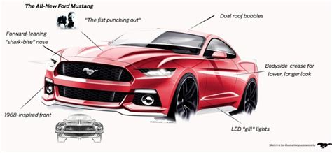 the evolving design themes of the 2015 ford mustang 2015 ford mustang official design sketches hit the web