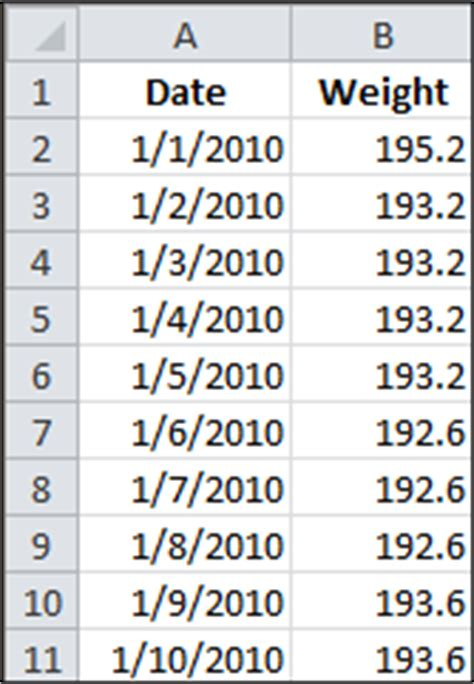how to: removing duplicate values in excel 2003 update