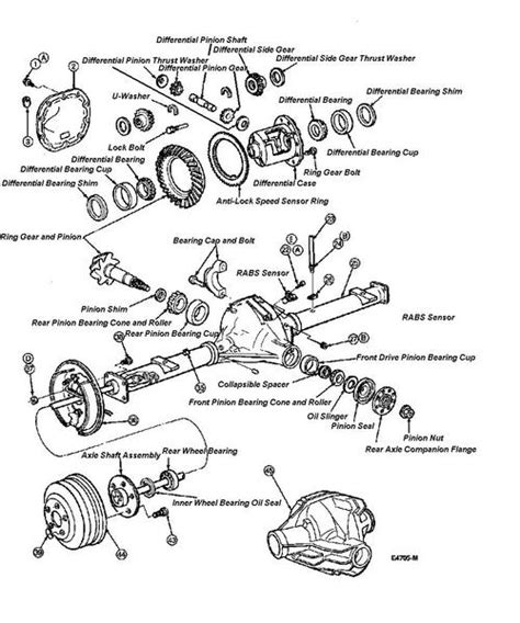 pinion bearing replacement  fonline forums