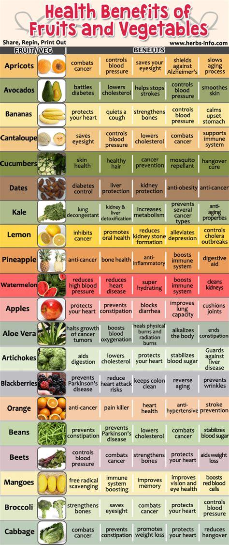 list of fruits and vegetables health benefits and pictures amazing health benefits of 20 fruits and vegetables