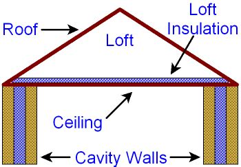 loft and roof insulation suppliers insulate pipes pipe insulation supplierspipe insulation