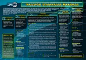 security awareness blog security awareness roadmap