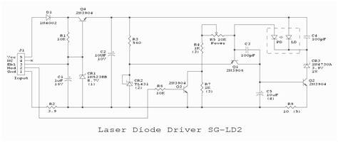 laser diode driver basics 39 laser diodes applications conocimientos ve diode laser power supplies