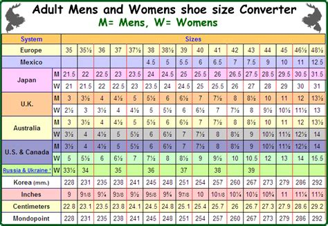 eu shoe size european shoe size conversion