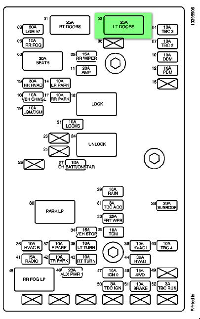 diagram on 2002 gmc envoy rear fuse box diagram get free