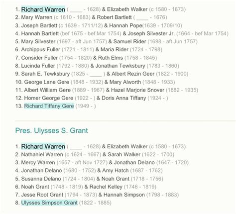 the ancestry of general grant and their contemporaries classic reprint books 17 best images about richard warren ancestor and