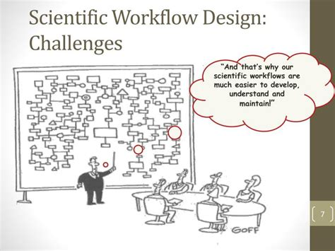 scientific workflow ppt scientific workflows systems in discovery