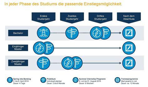 deutsche bank rödelheim deutsche bank karriere einstieg e fellows net