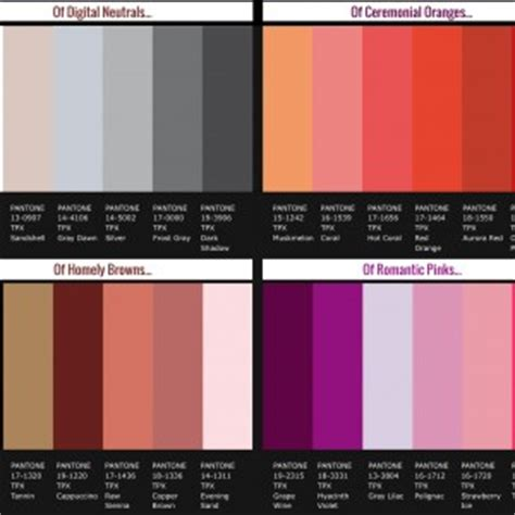 color trends ‹ fashion trendsetter