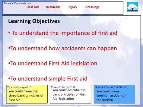 First Aid Powerpoint Aid Powerpoint Slides