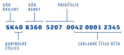 advanzia bank sa iban č 237 slo 250 čtu iban mbank sk