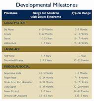 Best 25 ideas about developmental milestones chart find what you 15 month old developmental milestones chart altavistaventures Image collections