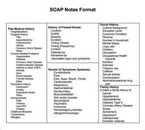 pharmacy soap note template search results for soap note template calendar 2015