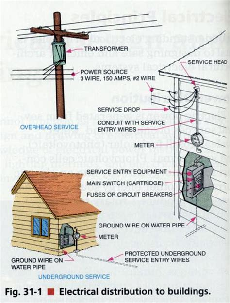 entrance wiring diagram for home wiring diagrams for
