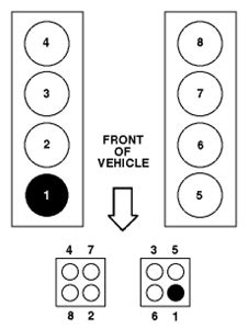 2005 ford f150 5 4 firing order what is the firing order from a 2005 ford f150 5 4 html