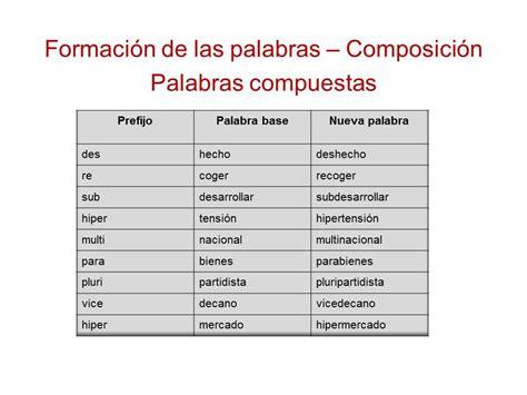 palabras compuestas para ninos en espanol formaci 243 n de las palabras composici 243 n palabras