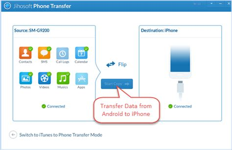 transfer data from iphone to android how to transfer data from android to new iphone 6s 6s plus