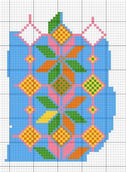 visitor pattern c 11 картинка mochila pinterest tapestry tapestry