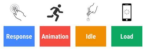doodle ridho web designer animation best animation 2017