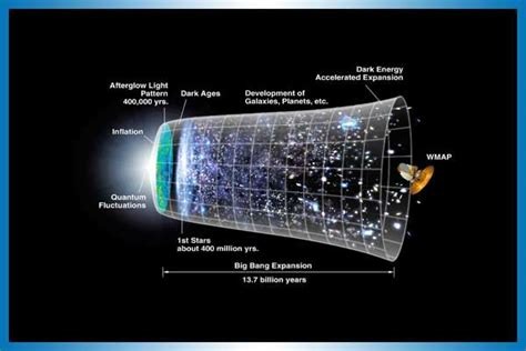 Microwave Cosmos mysterious universe wmap wilkinson microwave anisotropy probe