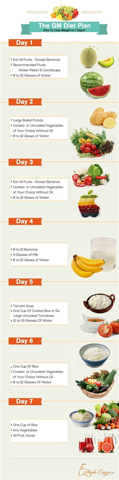 Detox Diet Day 1 Fruit by The Gm Diet Plan How To Lose Weight In Just 7 Days