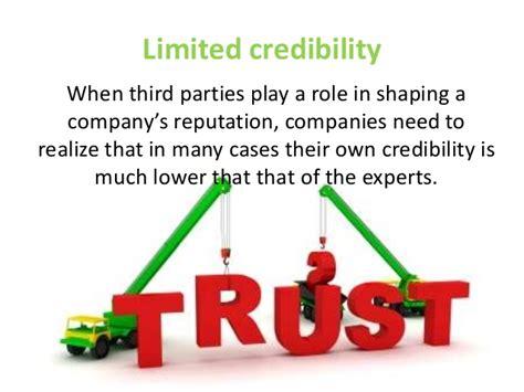 Brand Risk brand risk management