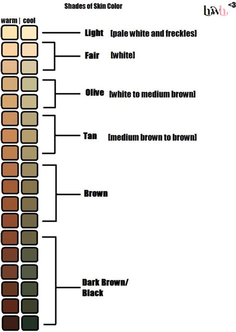 what hair color fit my skin tone hair color for my skin tone neiltortorella com