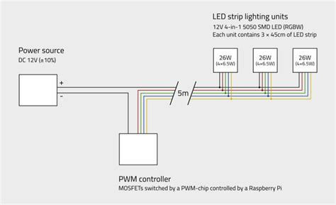 smd 5050 led strips wiring diagram multicolor led