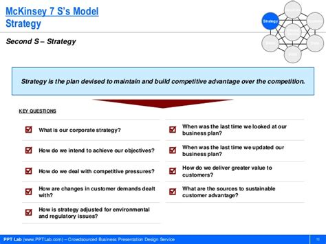 mckinsey business plan template mckinsey 7 s strategy model