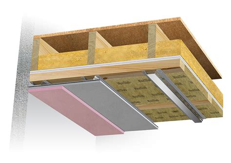 Ceiling Noise Insulation by Ceiling Soundproofing