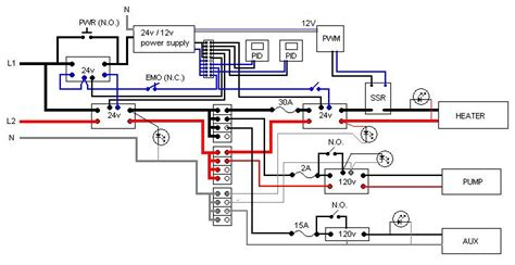 electric brewery panel wiring diagram get free