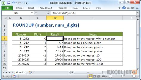 The Roundup by How To Use The Excel Roundup Function Exceljet